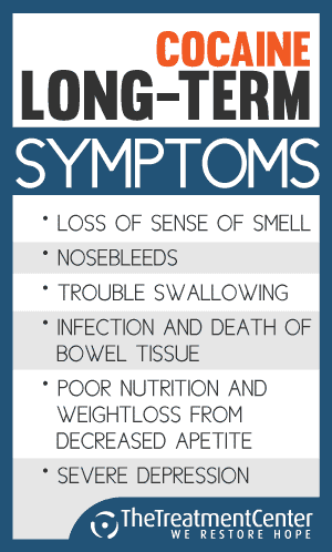 Long-term cocaine symptoms