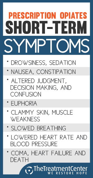 Short-term Opiate Abuse Symptoms